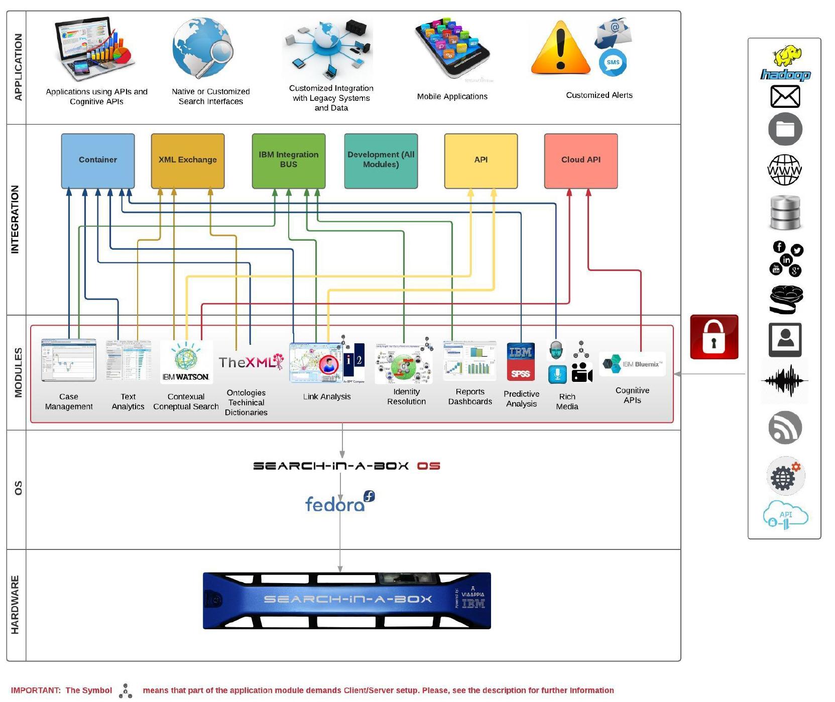 Microsoft Word - arquitetura siab.docx