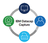 datacap_box